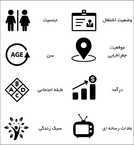 مشخصات دموگرافیک مخاطبان