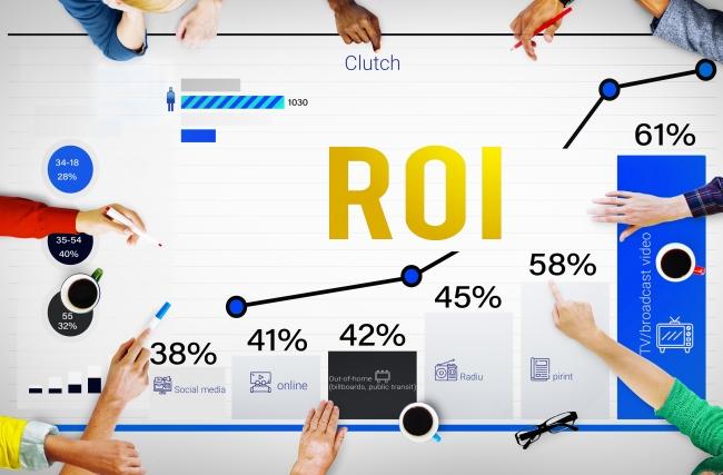 Roi Return On Investment Analysis Finance Concept